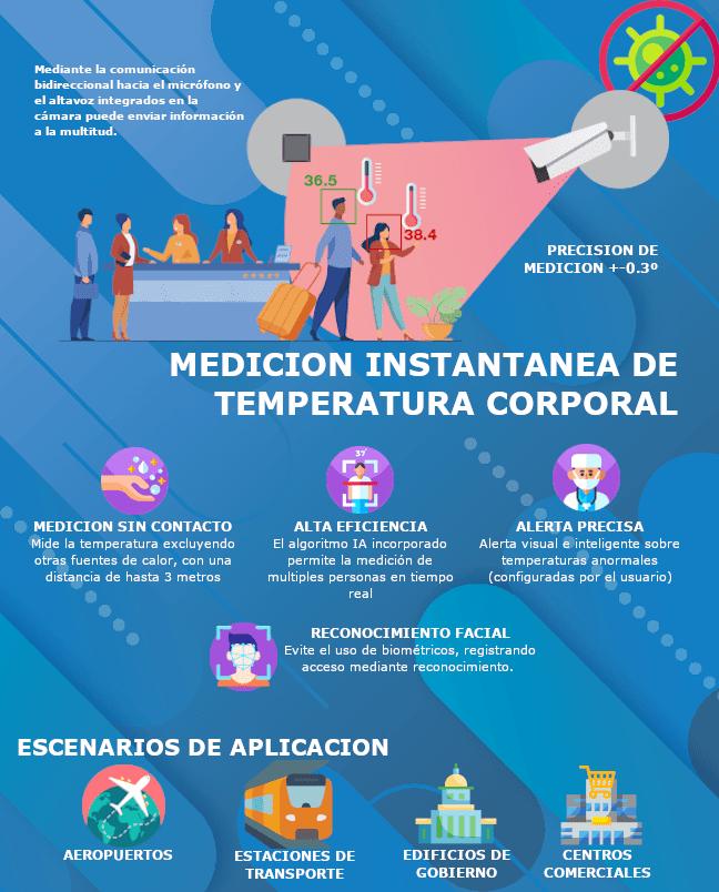 Medición de Temperatura Corporal Sin Contacto - COVID-19